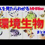 【MHRise】環境生物の紹介!これを見たらわかる環境生物達の効果!!