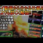 プレイ動画から分かる百竜夜行の仕組みをどこよりも詳しく説明!MHRise