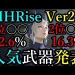 【最新版】あの武器が最下位!? モンハンライズVer2.0の人気武器ランキング!!【モンハンライズ/MHRise/ちとげちゃん】