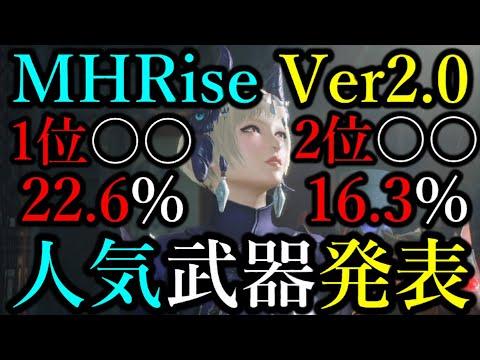火力TOP3!ライズ最強太刀ランキング!太刀性能比較 ver2.0【モンハンライズ】【MHRise:モンスターハンターライズ】